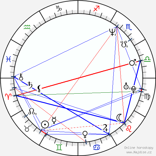 Brían F. O'Byrne wikipedie wiki 2018, 2019 horoskop