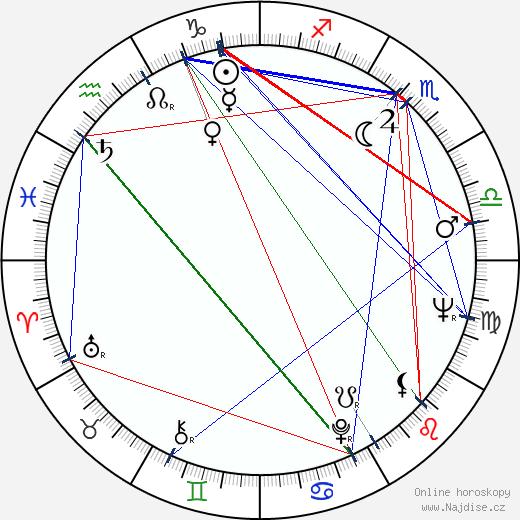 Brian G. Hutton wikipedie wiki 2019, 2020 horoskop