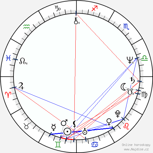 Brian Grazer wikipedie wiki 2020, 2021 horoskop