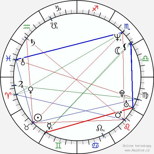 Brian Kilmeade wikipedie wiki 2017, 2018 horoskop