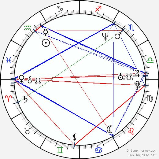 Brian Krause wikipedie wiki 2017, 2018 horoskop