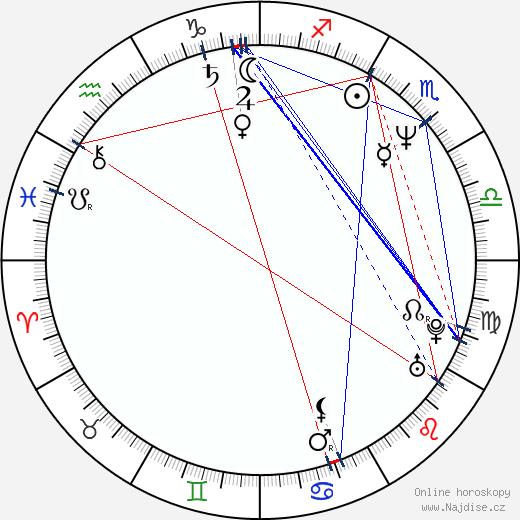 Brian McNamara wikipedie wiki 2019, 2020 horoskop