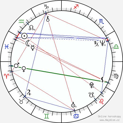 Brian O'Connor wikipedie wiki 2018, 2019 horoskop
