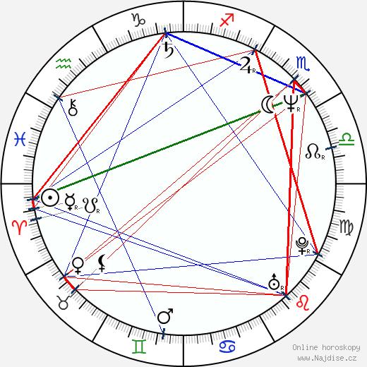 Brian Tarantina wikipedie wiki 2018, 2019 horoskop