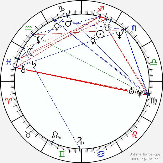 Brian Unger wikipedie wiki 2018, 2019 horoskop