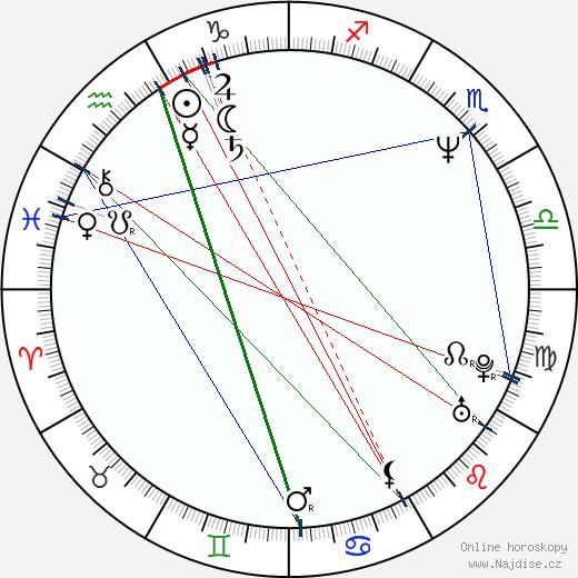 Bridget O'Connor wikipedie wiki 2018, 2019 horoskop