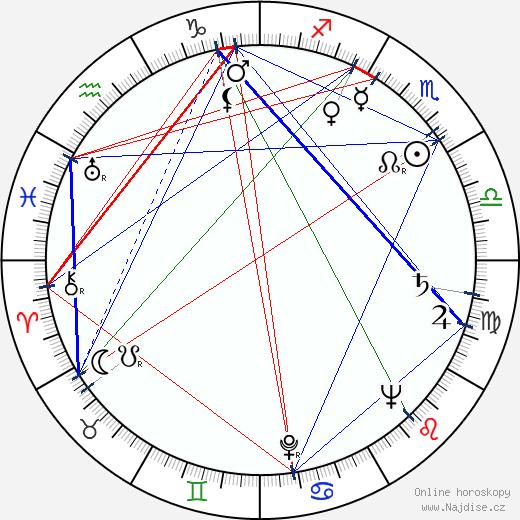 Brita Polttila wikipedie wiki 2018, 2019 horoskop