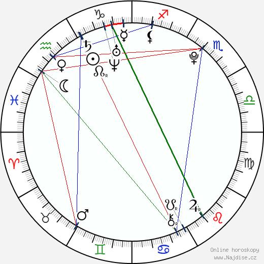 Britt McKillip wikipedie wiki 2019, 2020 horoskop