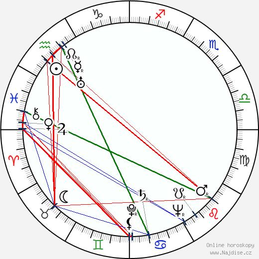 Britta Lech-Hanssen wikipedie wiki 2018, 2019 horoskop