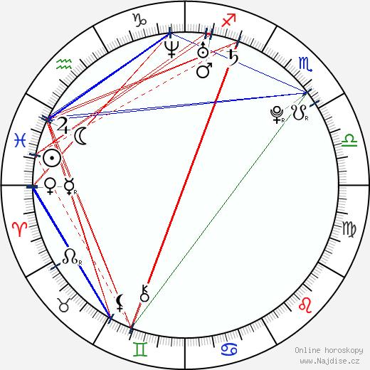 Brittany Snow wikipedie wiki 2017, 2018 horoskop