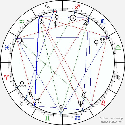 Broderick Crawford wikipedie wiki 2017, 2018 horoskop