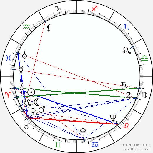 Bronius Babkauskas wikipedie wiki 2018, 2019 horoskop