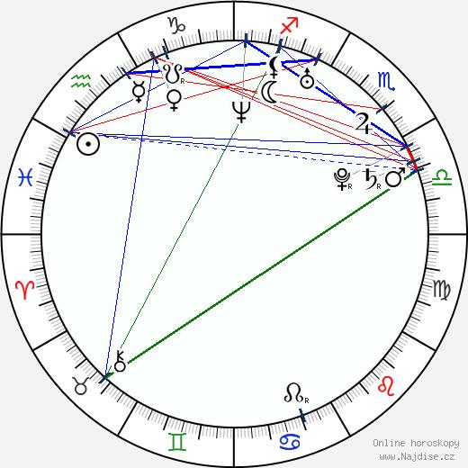 Brooke D'Orsay wikipedie wiki 2019, 2020 horoskop
