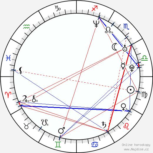 Brooklyn Rhodes wikipedie wiki 2018, 2019 horoskop