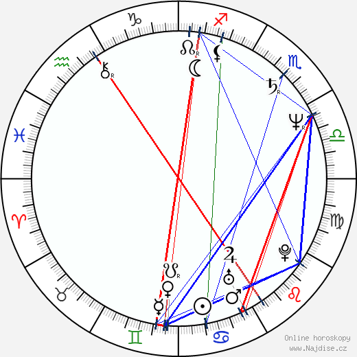 Bruce Altman wikipedie wiki 2018, 2019 horoskop