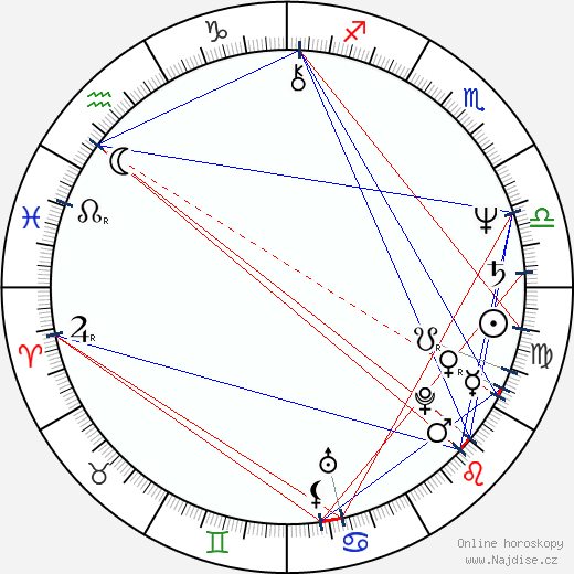 Bruce Phillips wikipedie wiki 2019, 2020 horoskop