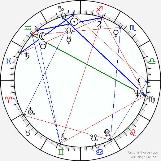 Bruce Yarnell wikipedie wiki 2017, 2018 horoskop