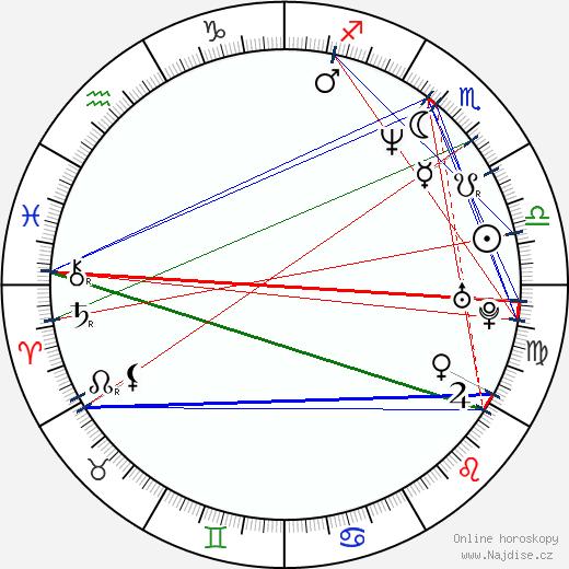 Bruno Bichir wikipedie wiki 2019, 2020 horoskop
