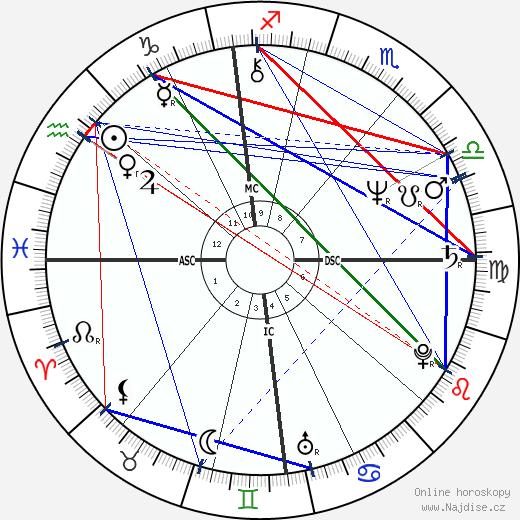 Bruno Gollnisch wikipedie wiki 2018, 2019 horoskop