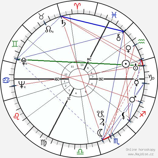Bruno Kreisky wikipedie wiki 2019, 2020 horoskop