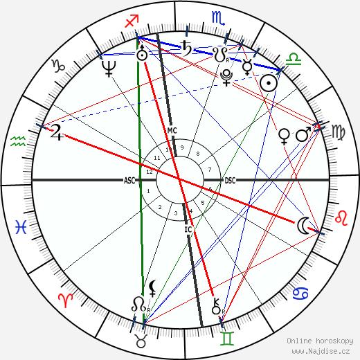 Bruno Mars wikipedie wiki 2019, 2020 horoskop