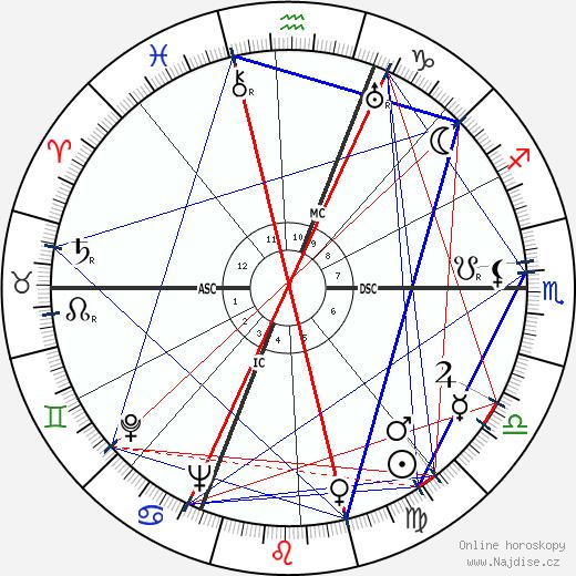 Bruno Neri wikipedie wiki 2017, 2018 horoskop