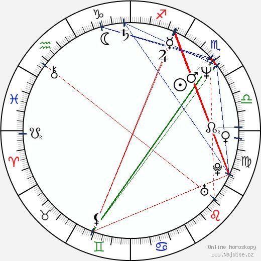 Bryan Adams wikipedie wiki 2017, 2018 horoskop