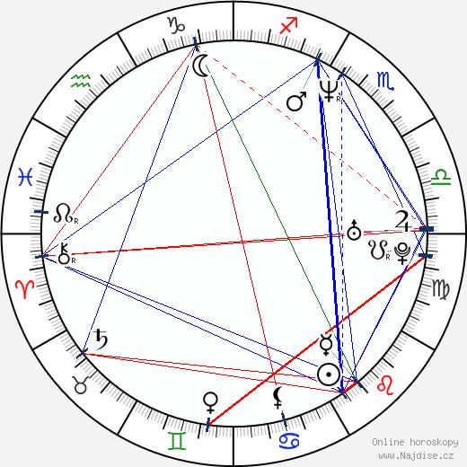 Bryan Fuller wikipedie wiki 2019, 2020 horoskop