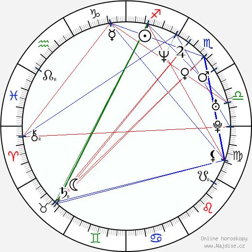 Bryant Stith wikipedie wiki 2019, 2020 horoskop