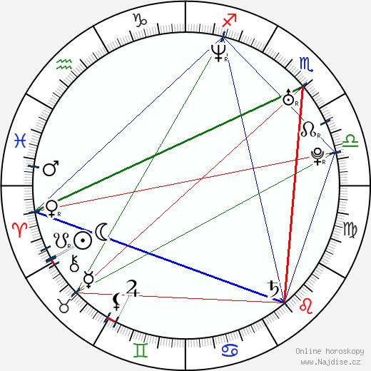 Bryce Johnson wikipedie wiki 2019, 2020 horoskop