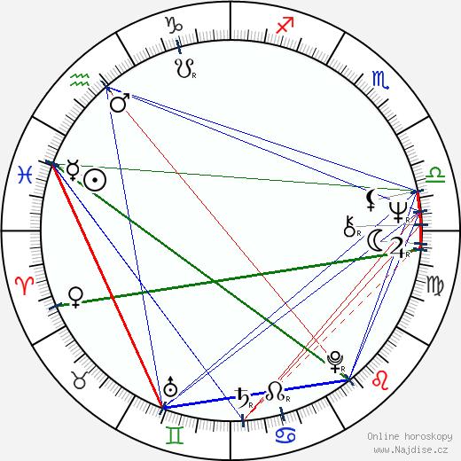 Bubba Smith wikipedie wiki 2020, 2021 horoskop