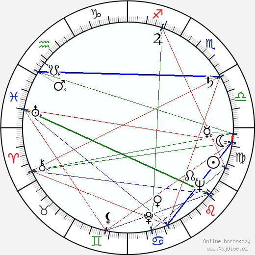 Buddy Hackett wikipedie wiki 2018, 2019 horoskop