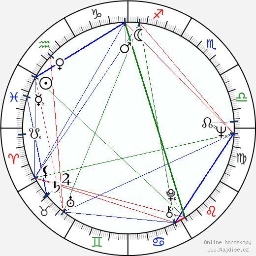 Buffy Sainte-Marie wikipedie wiki 2019, 2020 horoskop