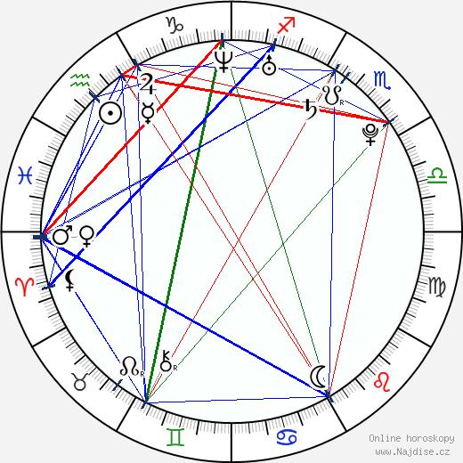 Bug Hall wikipedie wiki 2018, 2019 horoskop