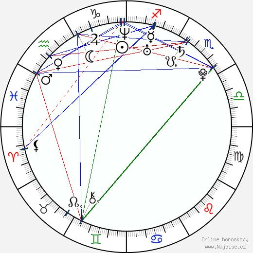 Burak Özçivit wikipedie wiki 2017, 2018 horoskop