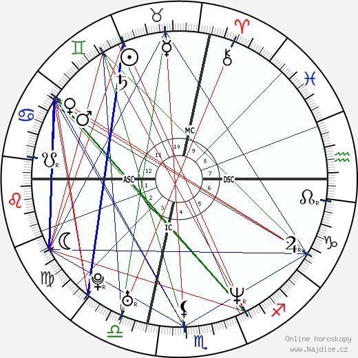 Busta Rhymes wikipedie wiki 2020, 2021 horoskop