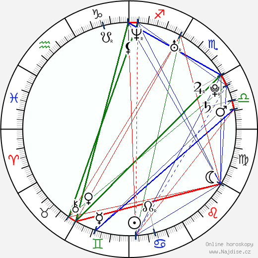 Bystrík Červený wikipedie wiki 2018, 2019 horoskop