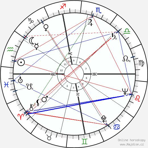 C. J. Levan wikipedie wiki 2017, 2018 horoskop