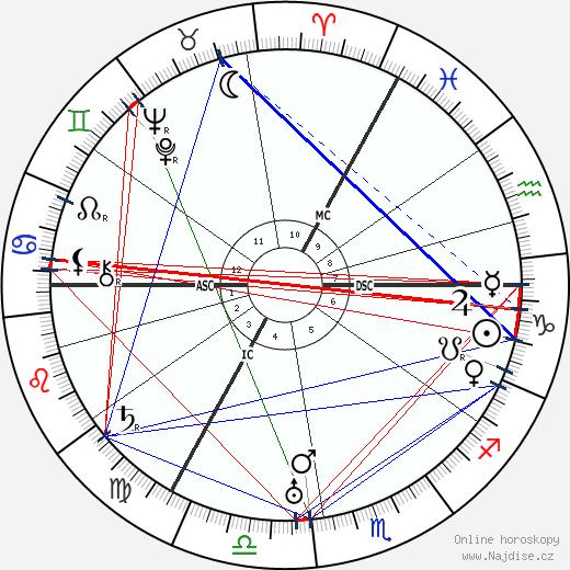 C. J. van Nieuwenburg wikipedie wiki 2018, 2019 horoskop