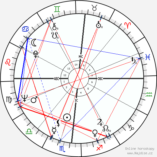 C. K. Williams wikipedie wiki 2018, 2019 horoskop