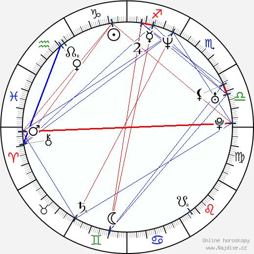 C. S. Lee wikipedie wiki 2020, 2021 horoskop