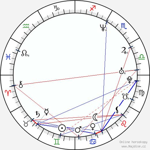 Cafu wikipedie wiki 2018, 2019 horoskop