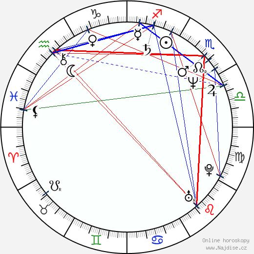 Callie Khouri wikipedie wiki 2018, 2019 horoskop