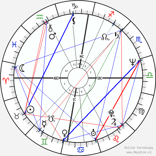 Calum MacDonald wikipedie wiki 2017, 2018 horoskop