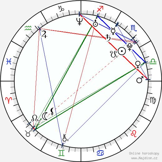 Calvin Crutchlow wikipedie wiki 2018, 2019 horoskop