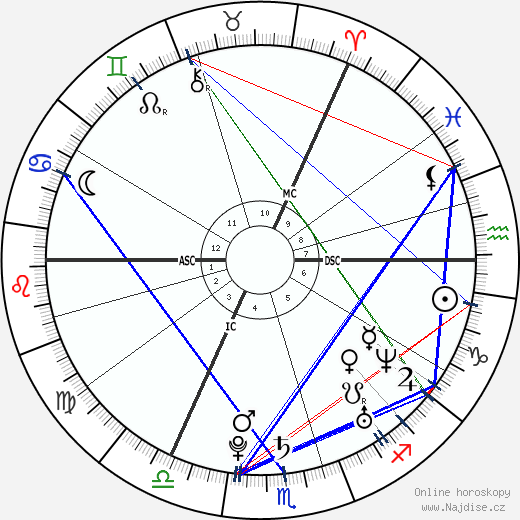 Calvin Harris wikipedie wiki 2019, 2020 horoskop
