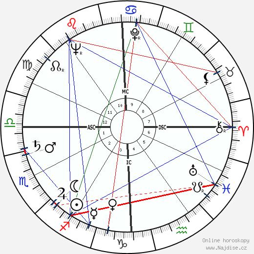 Calvin Quate wikipedie wiki 2019, 2020 horoskop