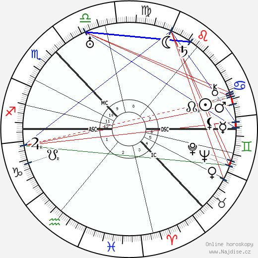Cameron Badenoch wikipedie wiki 2018, 2019 horoskop