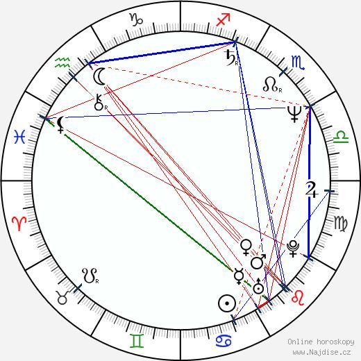 Cameron Crowe wikipedie wiki 2018, 2019 horoskop