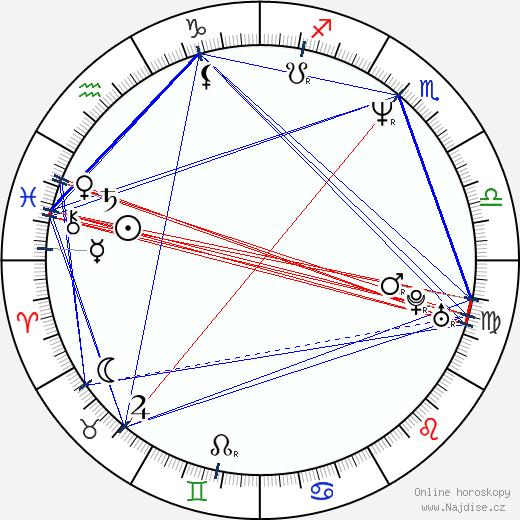 Cameron Daddo wikipedie wiki 2017, 2018 horoskop